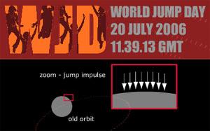 World Jump Day