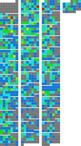3donsjahre-heatmap