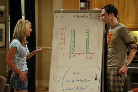 chart_big_bang