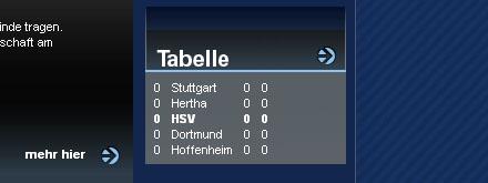 tabelle_hsv