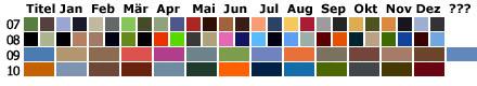 digitalender10_farben