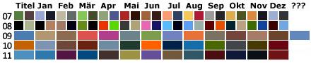 digitalender_farben